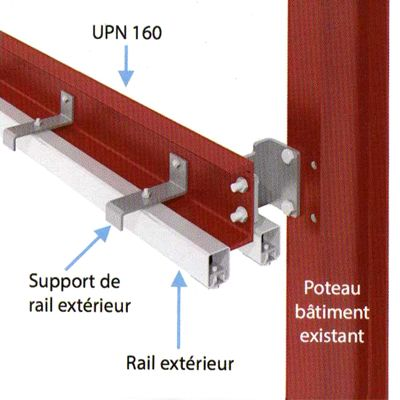 Kit support double rail (2 supports + UPN 160 en 6m + fixations int et ext de rail)