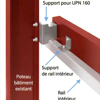 Kits support double rail
