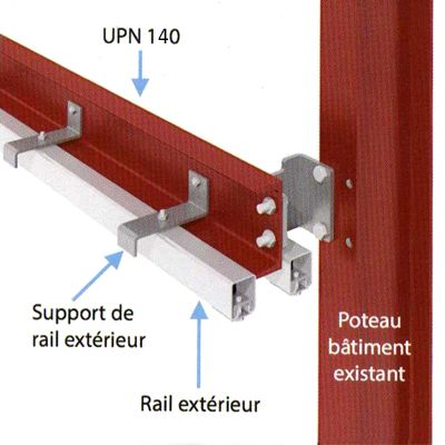 Kit support double rail (2 supports + UPN 140 en 4m + fixations int et ext de rail)